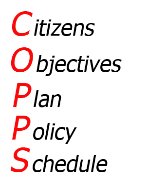 The C.O.P.P.S. Social Media Method™ for Cops